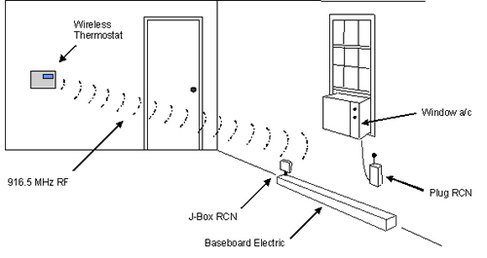 Baseboard Heating Application on wiring diagram for a baseboard heater thermostat